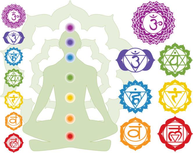 Como Mantener Alineados Los Chakras