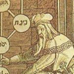 La verdadera historia de la Kabala
